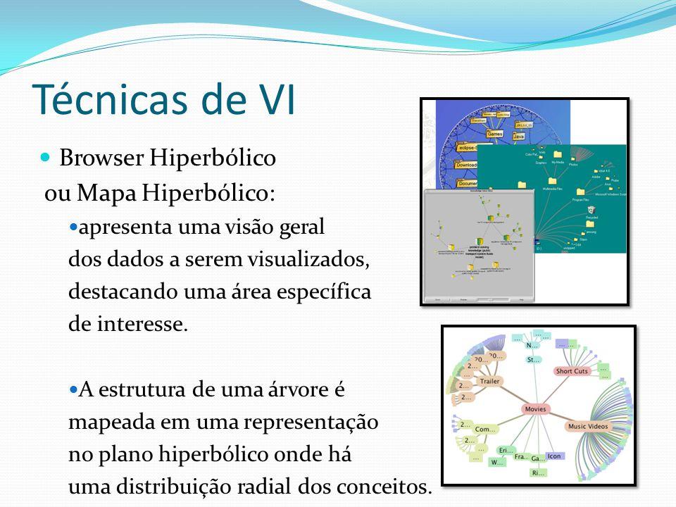 Técnicas de VI Browser Hiperbólico ou Mapa Hiperbólico: apresenta uma visão geral dos dados a serem visualizados, destacando uma área específica de in