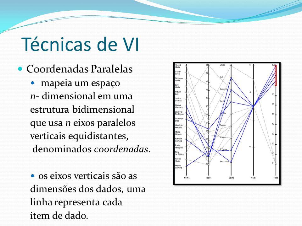 Técnicas de VI Coordenadas Paralelas mapeia um espaço n- dimensional em uma estrutura bidimensional que usa n eixos paralelos verticais equidistantes, denominados coordenadas.