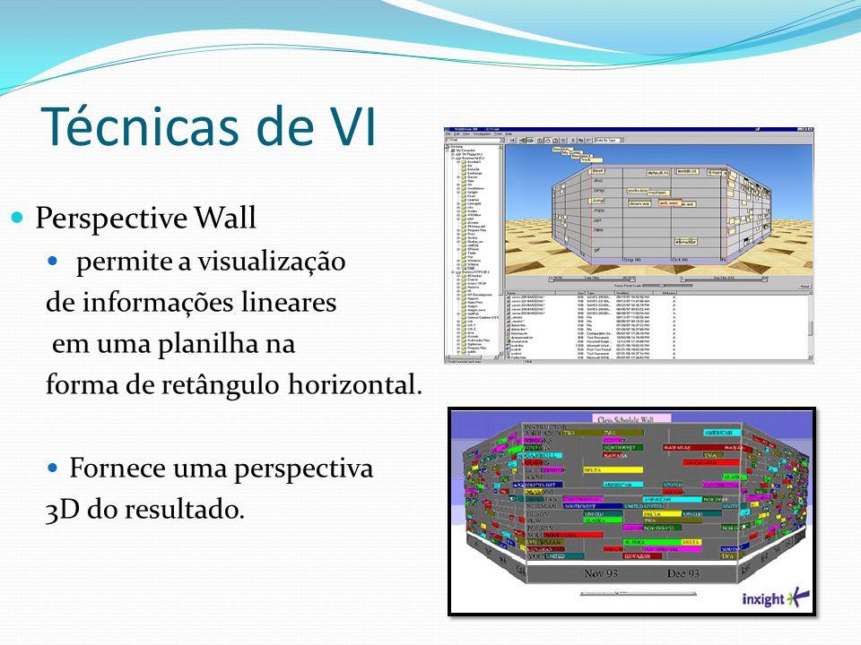 Técnicas de VI Perspective Wall permite a visualização de informações lineares em uma planilha na forma de retângulo horizontal. Fornece uma perspecti