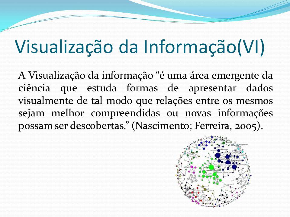 Visualização da Informação(VI) A Visualização da informação é uma área emergente da ciência que estuda formas de apresentar dados visualmente de tal modo que relações entre os mesmos sejam melhor compreendidas ou novas informações possam ser descobertas.