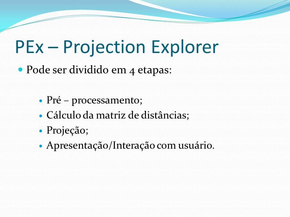 PEx – Projection Explorer Pode ser dividido em 4 etapas: Pré – processamento; Cálculo da matriz de distâncias; Projeção; Apresentação/Interação com usuário.