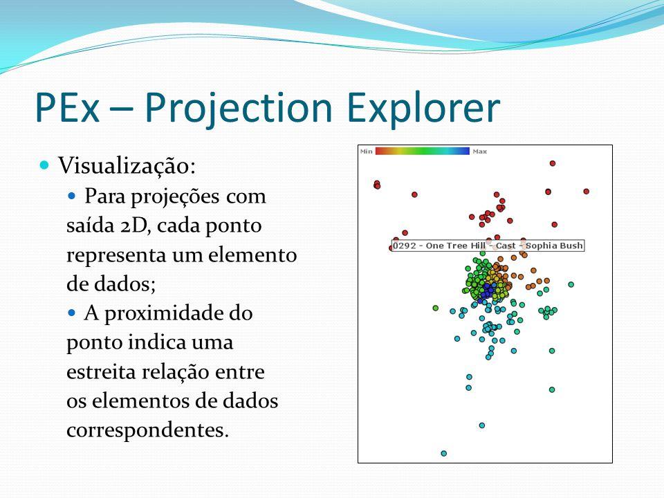 PEx – Projection Explorer Visualização: Para projeções com saída 2D, cada ponto representa um elemento de dados; A proximidade do ponto indica uma est