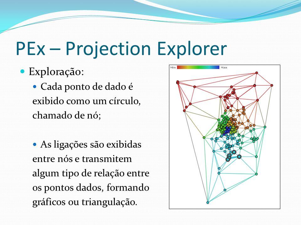 PEx – Projection Explorer Exploração: Cada ponto de dado é exibido como um círculo, chamado de nó; As ligações são exibidas entre nós e transmitem algum tipo de relação entre os pontos dados, formando gráficos ou triangulação.