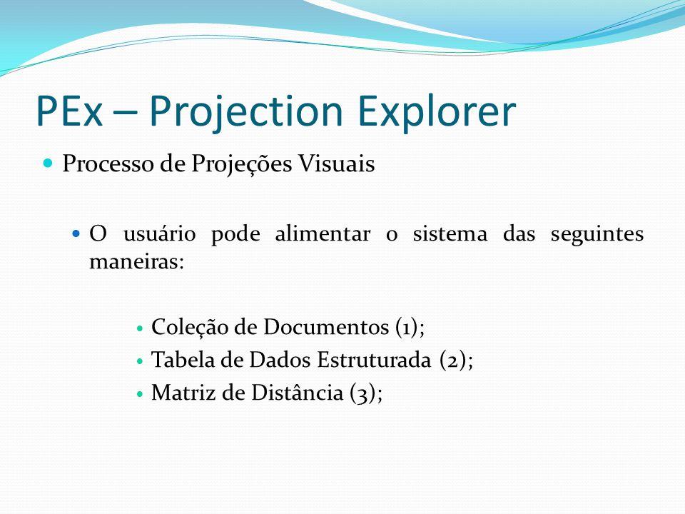 PEx – Projection Explorer Processo de Projeções Visuais O usuário pode alimentar o sistema das seguintes maneiras: Coleção de Documentos (1); Tabela de Dados Estruturada (2); Matriz de Distância (3);