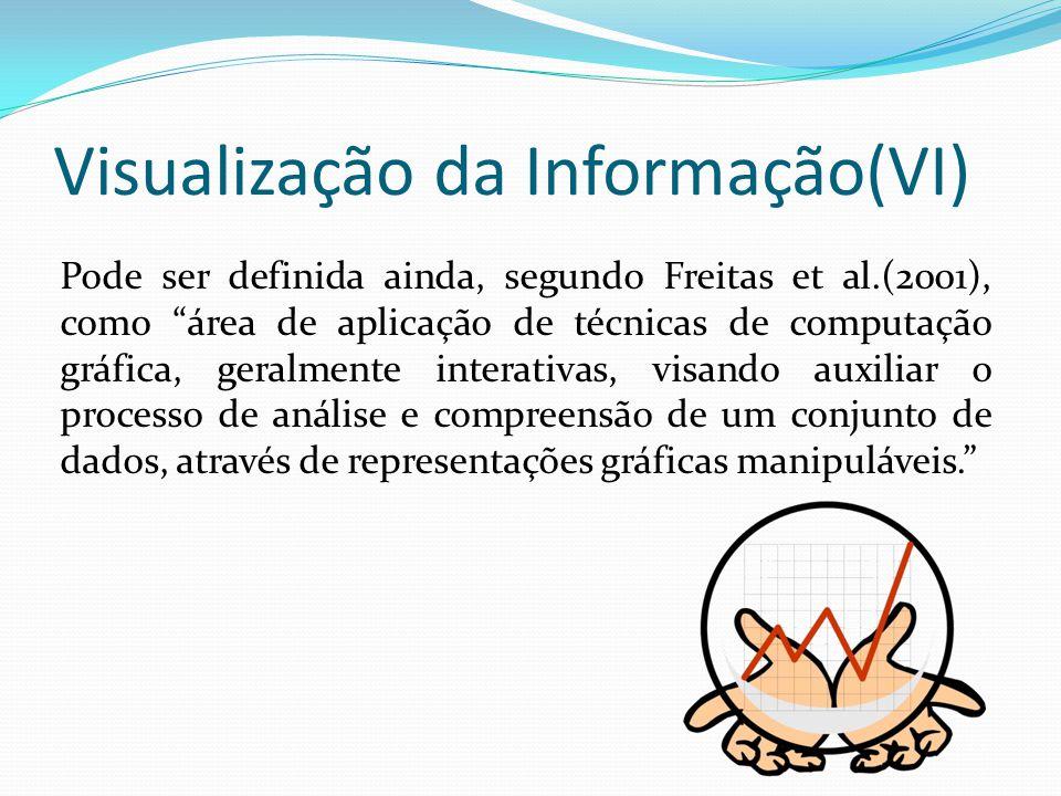 Visualização da Informação(VI) Pode ser definida ainda, segundo Freitas et al.(2001), como área de aplicação de técnicas de computação gráfica, geralmente interativas, visando auxiliar o processo de análise e compreensão de um conjunto de dados, através de representações gráficas manipuláveis.