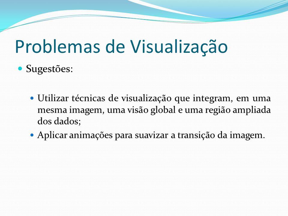 Problemas de Visualização Sugestões: Utilizar técnicas de visualização que integram, em uma mesma imagem, uma visão global e uma região ampliada dos dados; Aplicar animações para suavizar a transição da imagem.