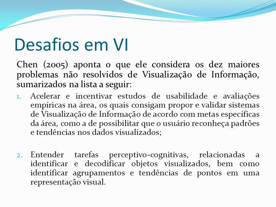 Desafios em VI Chen (2005) aponta o que ele considera os dez maiores problemas não resolvidos de Visualização de Informação, sumarizados na lista a seguir: 1.