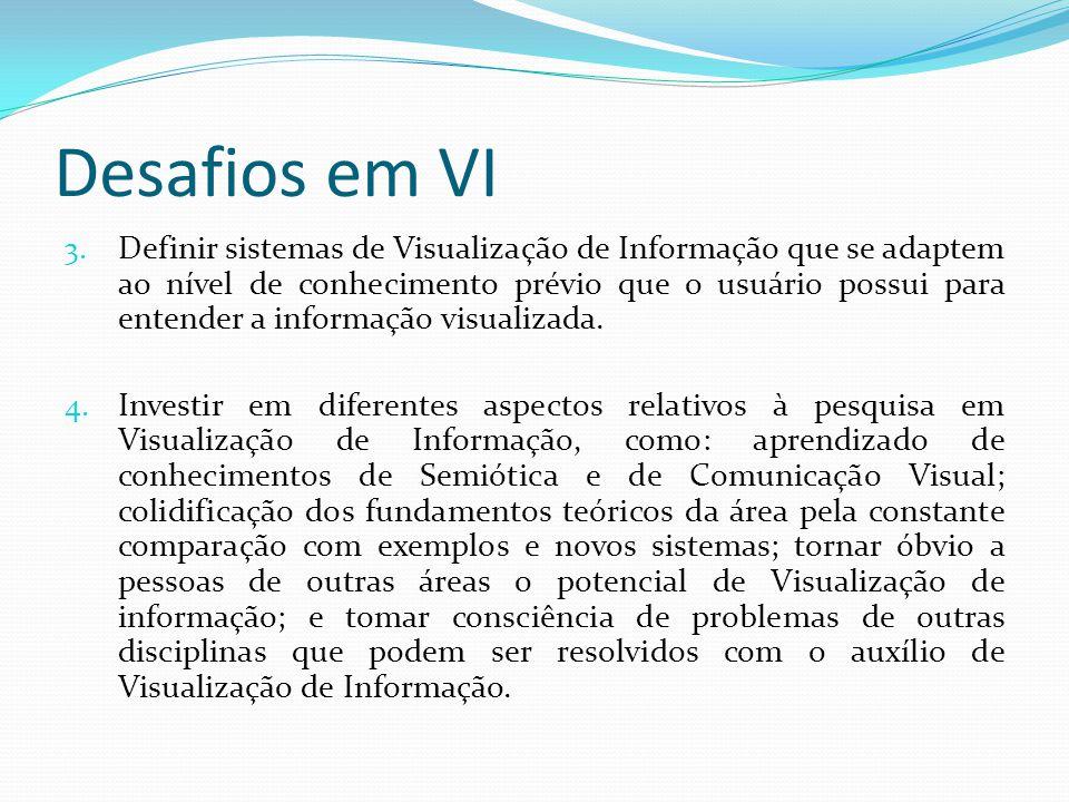 Desafios em VI 3. Definir sistemas de Visualização de Informação que se adaptem ao nível de conhecimento prévio que o usuário possui para entender a i
