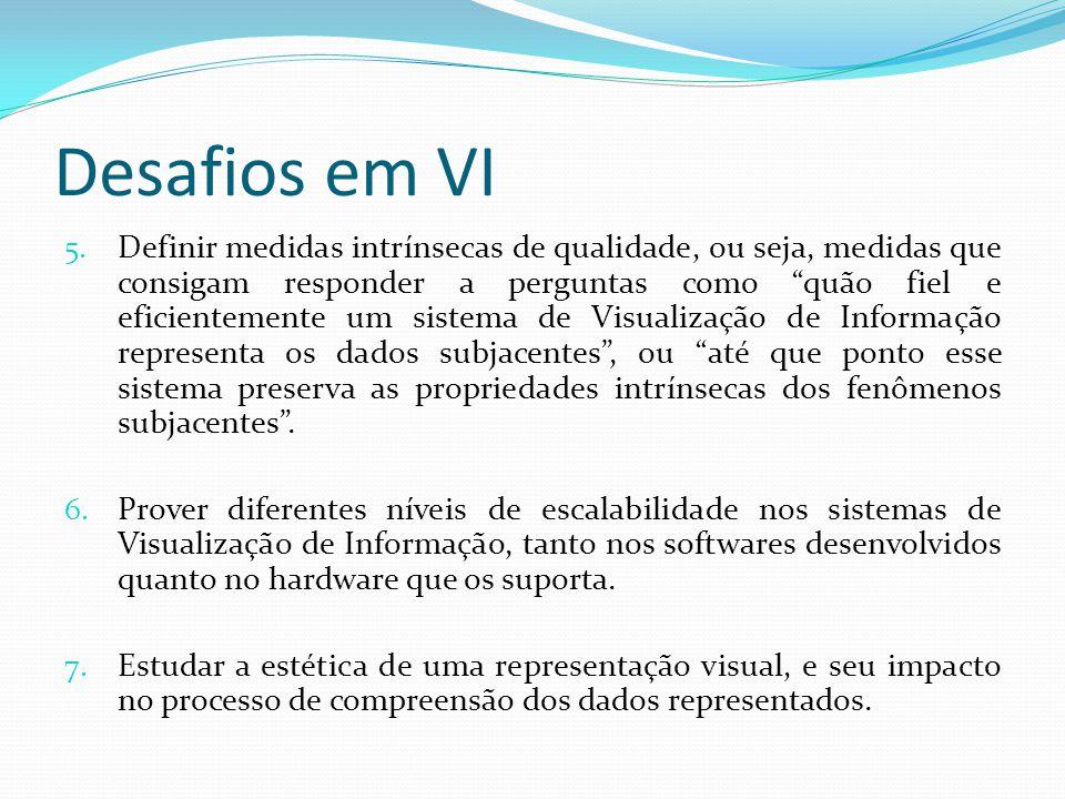 Desafios em VI 5. Definir medidas intrínsecas de qualidade, ou seja, medidas que consigam responder a perguntas como quão fiel e eficientemente um sis