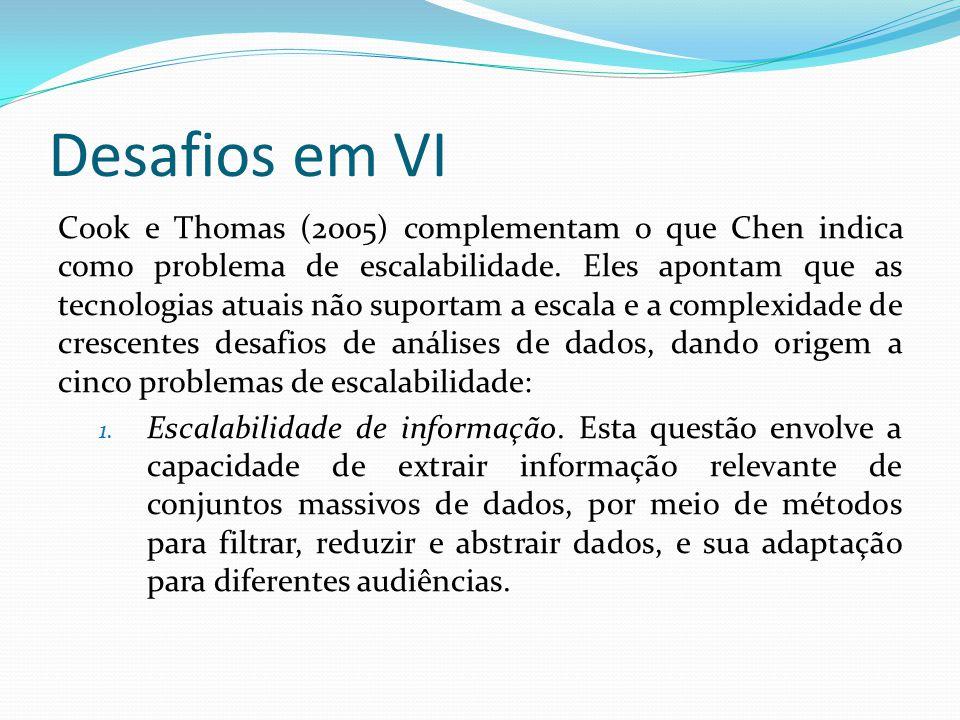 Cook e Thomas (2005) complementam o que Chen indica como problema de escalabilidade. Eles apontam que as tecnologias atuais não suportam a escala e a