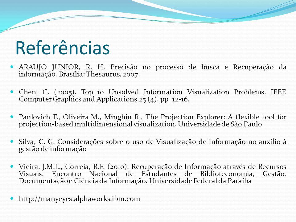 Referências ARAUJO JUNIOR, R. H. Precisão no processo de busca e Recuperação da informação. Brasília: Thesaurus, 2007. Chen, C. (2005). Top 10 Unsolve