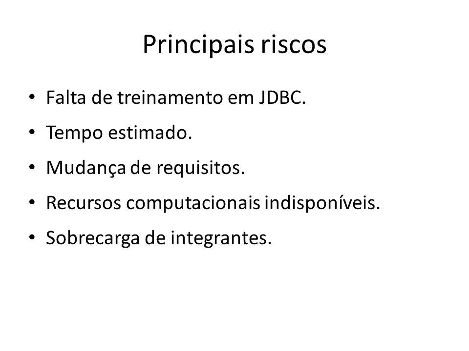 Principais riscos Falta de treinamento em JDBC. Tempo estimado. Mudança de requisitos. Recursos computacionais indisponíveis. Sobrecarga de integrante