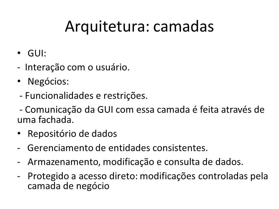 Arquitetura: camadas GUI: - Interação com o usuário. Negócios: - Funcionalidades e restrições. - Comunicação da GUI com essa camada é feita através de