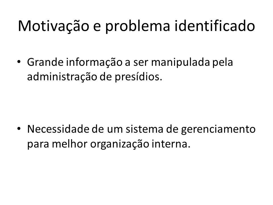 Motivação e problema identificado Grande informação a ser manipulada pela administração de presídios. Necessidade de um sistema de gerenciamento para