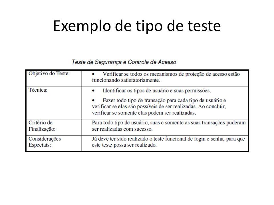 Exemplo de tipo de teste