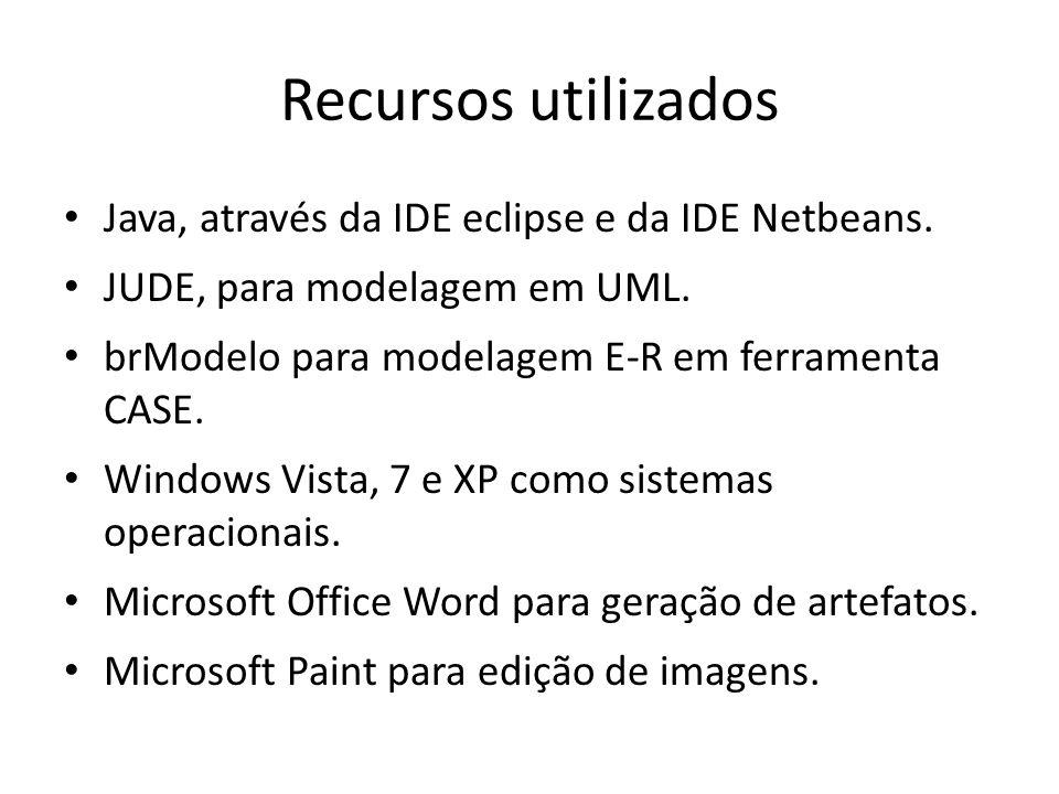 Recursos utilizados Java, através da IDE eclipse e da IDE Netbeans. JUDE, para modelagem em UML. brModelo para modelagem E-R em ferramenta CASE. Windo