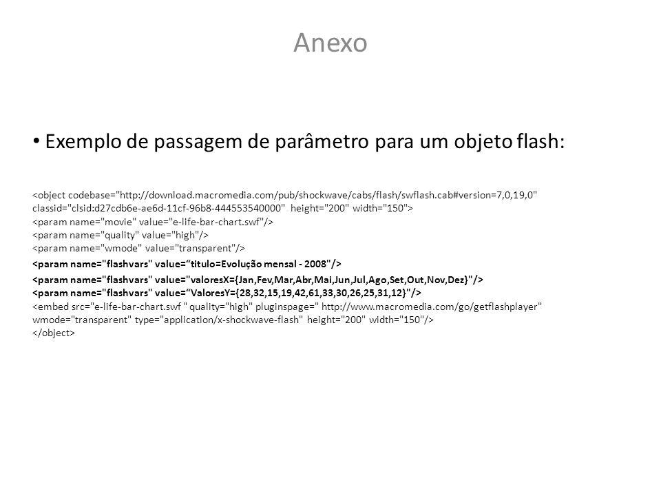 Anexo Exemplo de passagem de parâmetro para um objeto flash:
