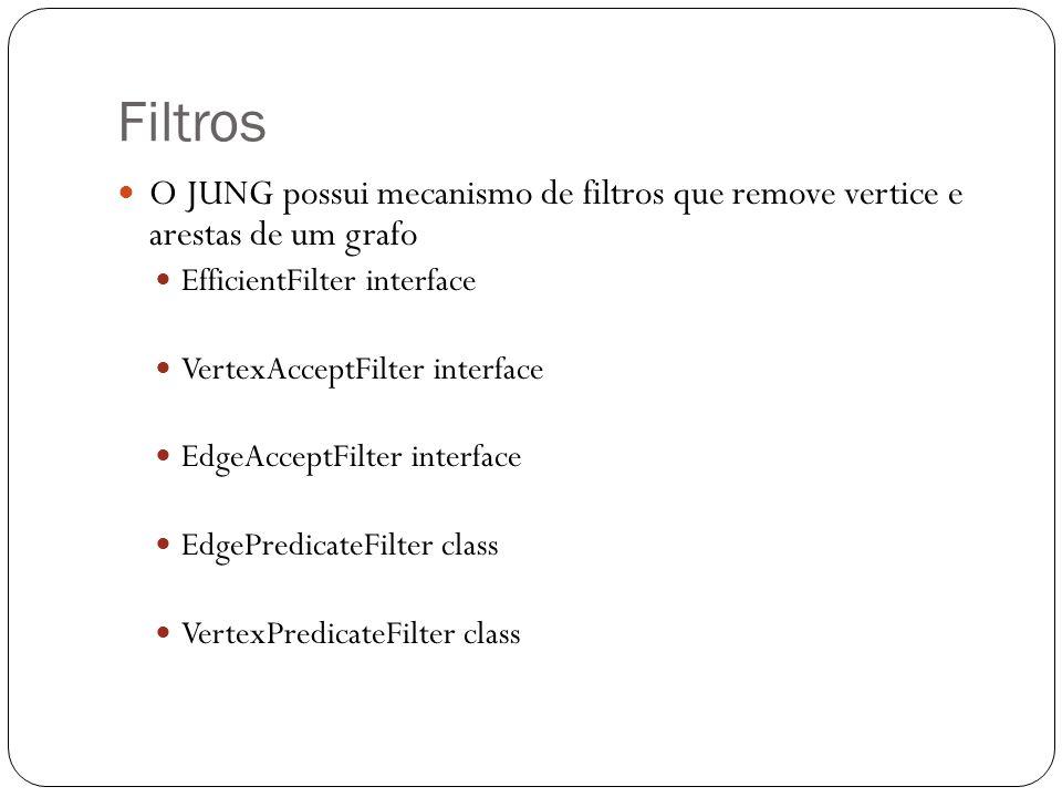 Filtros O JUNG possui mecanismo de filtros que remove vertice e arestas de um grafo EfficientFilter interface VertexAcceptFilter interface EdgeAcceptF