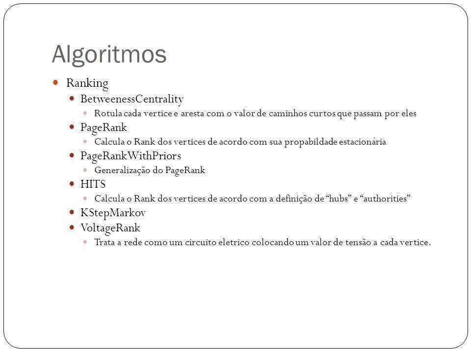 Algoritmos Ranking BetweenessCentrality Rotula cada vertice e aresta com o valor de caminhos curtos que passam por eles PageRank Calcula o Rank dos ve