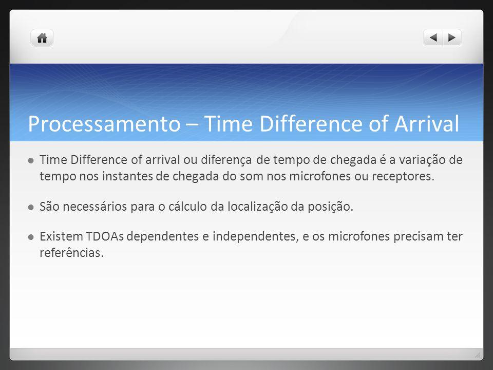 Processamento – Time Difference of Arrival Time Difference of arrival ou diferença de tempo de chegada é a variação de tempo nos instantes de chegada do som nos microfones ou receptores.