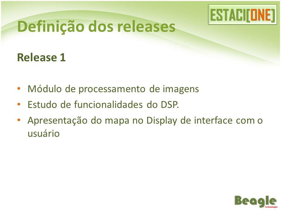 Release 1 Módulo de processamento de imagens Estudo de funcionalidades do DSP.