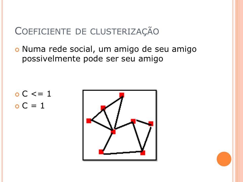 C OEFICIENTE DE CLUSTERIZAÇÃO Numa rede social, um amigo de seu amigo possivelmente pode ser seu amigo C <= 1 C = 1