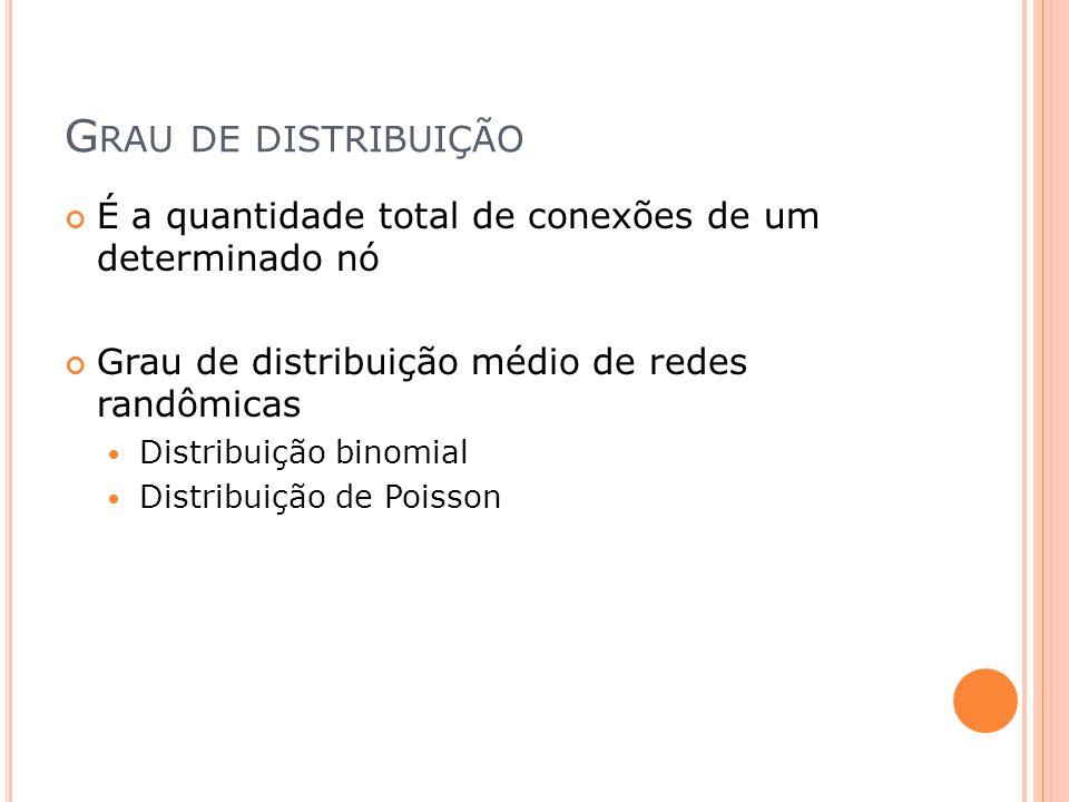 G RAU DE DISTRIBUIÇÃO É a quantidade total de conexões de um determinado nó Grau de distribuição médio de redes randômicas Distribuição binomial Distr