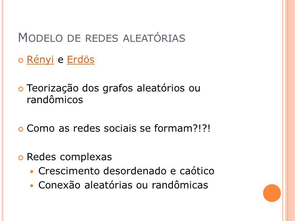 M ODELO DE REDES ALEATÓRIAS Rényi e Erdös RényiErdös Teorização dos grafos aleatórios ou randômicos Como as redes sociais se formam?!?! Redes complexa