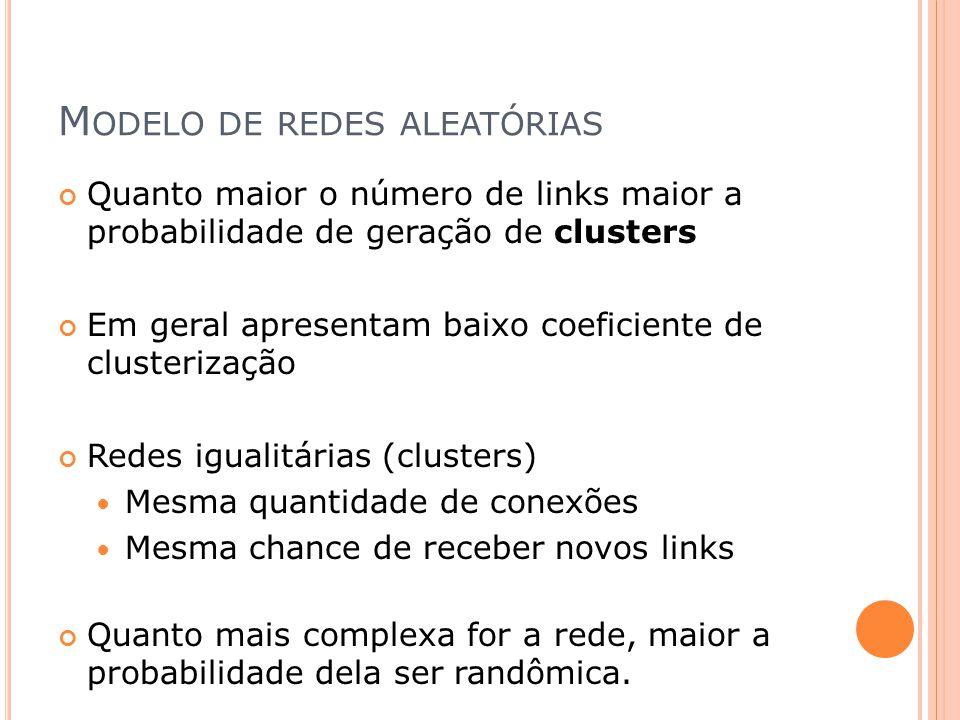 M ODELO DE REDES ALEATÓRIAS Quanto maior o número de links maior a probabilidade de geração de clusters Em geral apresentam baixo coeficiente de clust