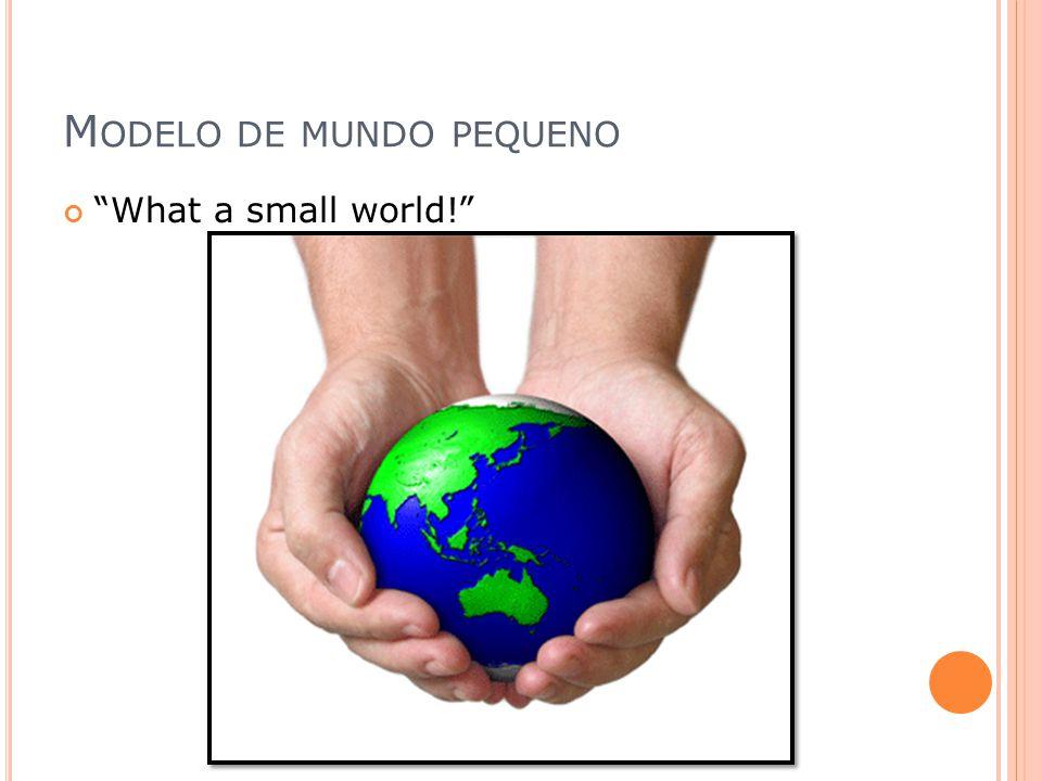 M ODELO DE MUNDO PEQUENO What a small world!