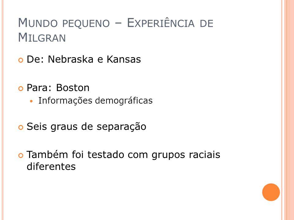 M UNDO PEQUENO – E XPERIÊNCIA DE M ILGRAN De: Nebraska e Kansas Para: Boston Informações demográficas Seis graus de separação Também foi testado com g