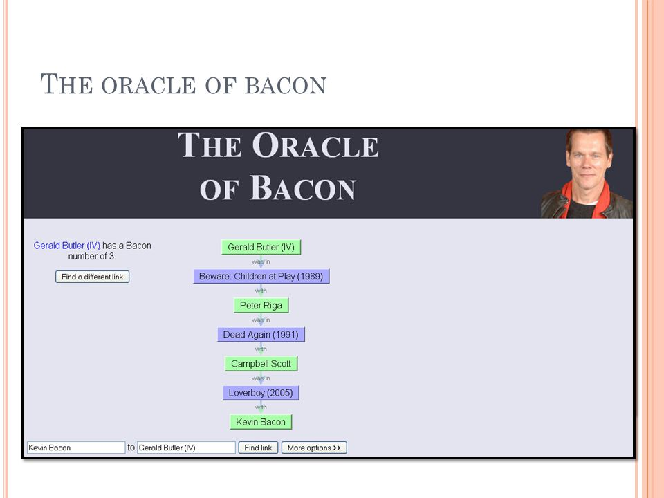 T HE ORACLE OF BACON