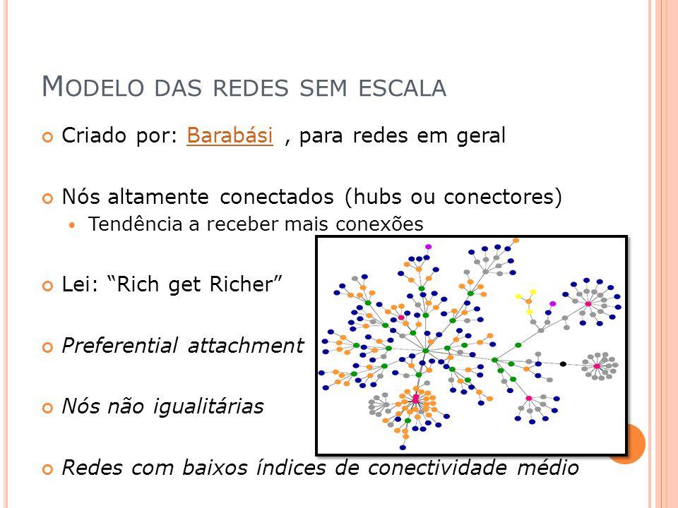 M ODELO DAS REDES SEM ESCALA Criado por: Barabási, para redes em geralBarabási Nós altamente conectados (hubs ou conectores) Tendência a receber mais