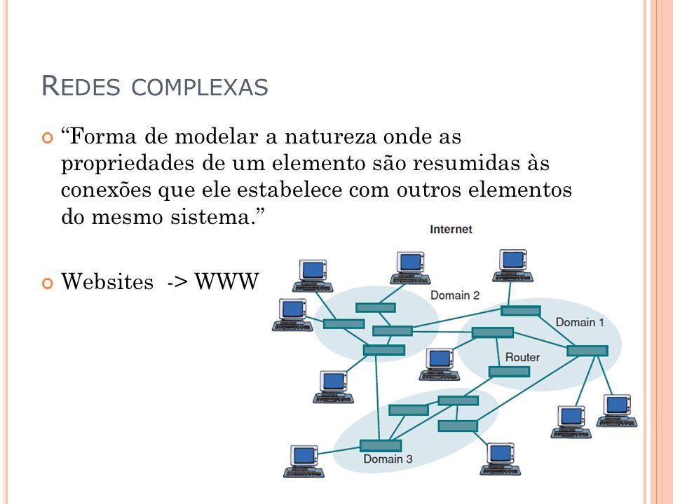 R EDES COMPLEXAS Forma de modelar a natureza onde as propriedades de um elemento são resumidas às conexões que ele estabelece com outros elementos do