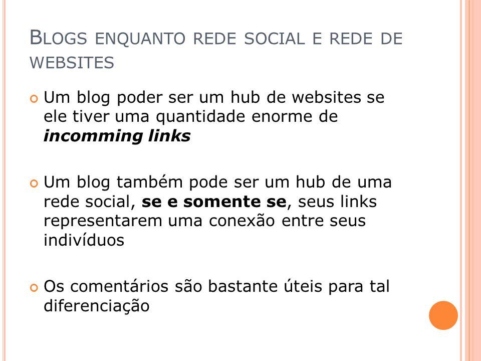 B LOGS ENQUANTO REDE SOCIAL E REDE DE WEBSITES Um blog poder ser um hub de websites se ele tiver uma quantidade enorme de incomming links Um blog tamb