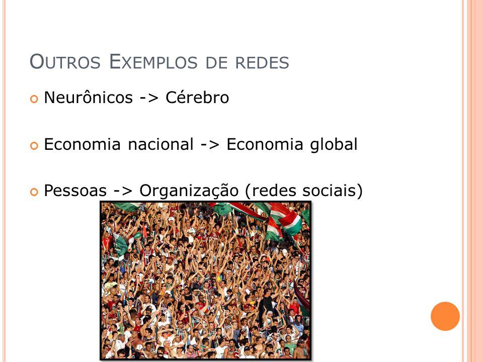 O UTROS E XEMPLOS DE REDES Neurônicos -> Cérebro Economia nacional -> Economia global Pessoas -> Organização (redes sociais)