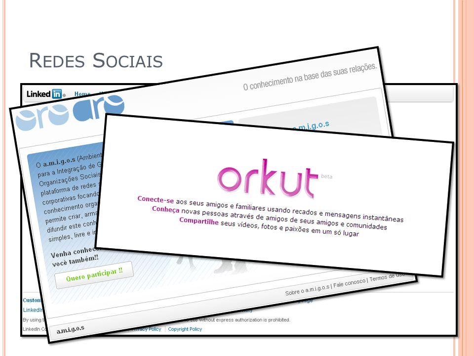 R EDES S OCIAIS Entidades dinâmicas Indivíduos Interagem Cooperam Mudam Evoluem Uma rede sociais é uma estrutura de relacionamento entre pessoas com i