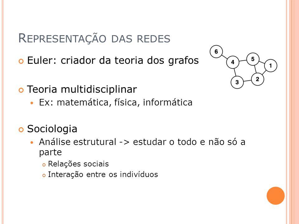 R EPRESENTAÇÃO DAS REDES Euler: criador da teoria dos grafos Teoria multidisciplinar Ex: matemática, física, informática Sociologia Análise estrutural