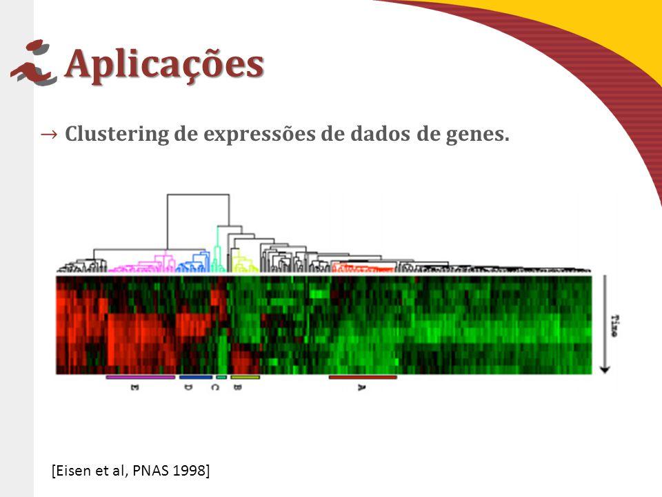 Aplicações Clustering de expressões de dados de genes. [Eisen et al, PNAS 1998]