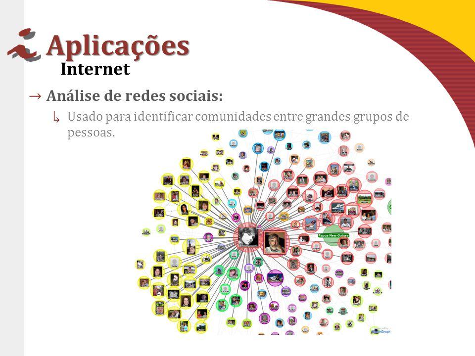Aplicações Análise de redes sociais: Usado para identificar comunidades entre grandes grupos de pessoas.