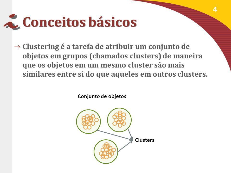 Conceitos básicos Clustering é a tarefa de atribuir um conjunto de objetos em grupos (chamados clusters) de maneira que os objetos em um mesmo cluster são mais similares entre si do que aqueles em outros clusters.