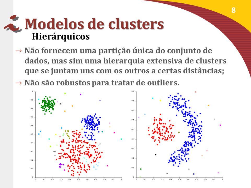 Modelos de clusters Não fornecem uma partição única do conjunto de dados, mas sim uma hierarquia extensiva de clusters que se juntam uns com os outros a certas distâncias; Não são robustos para tratar de outliers.