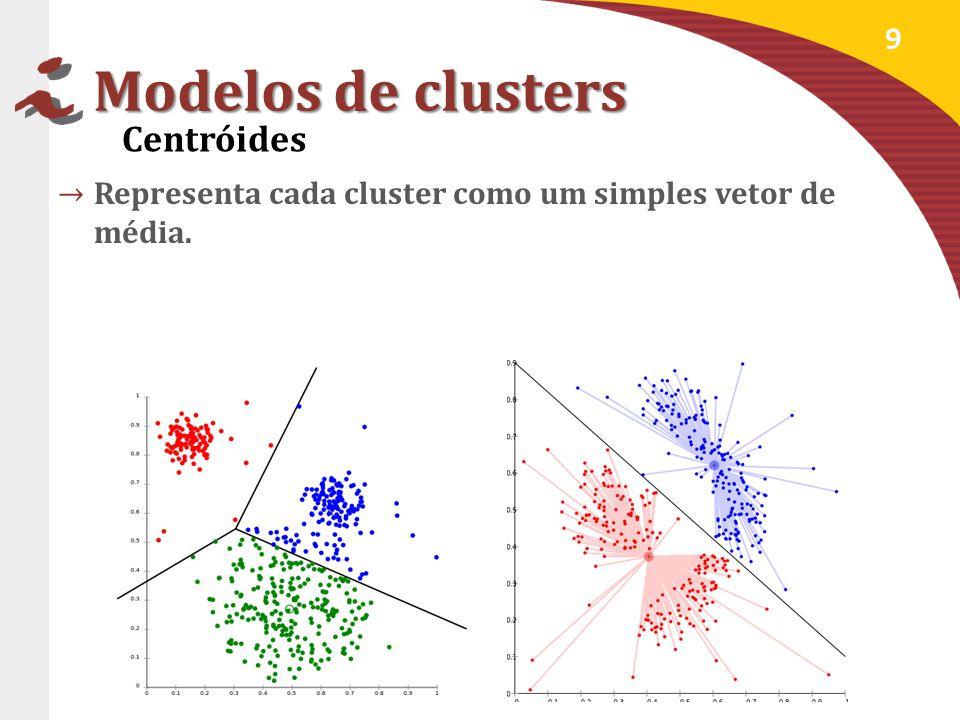 Modelos de clusters Os clusters são modelados usando distribuições estatísticas: Os clusters são definidos como objetos pertencentes provavelmente a uma mesma distribuição.