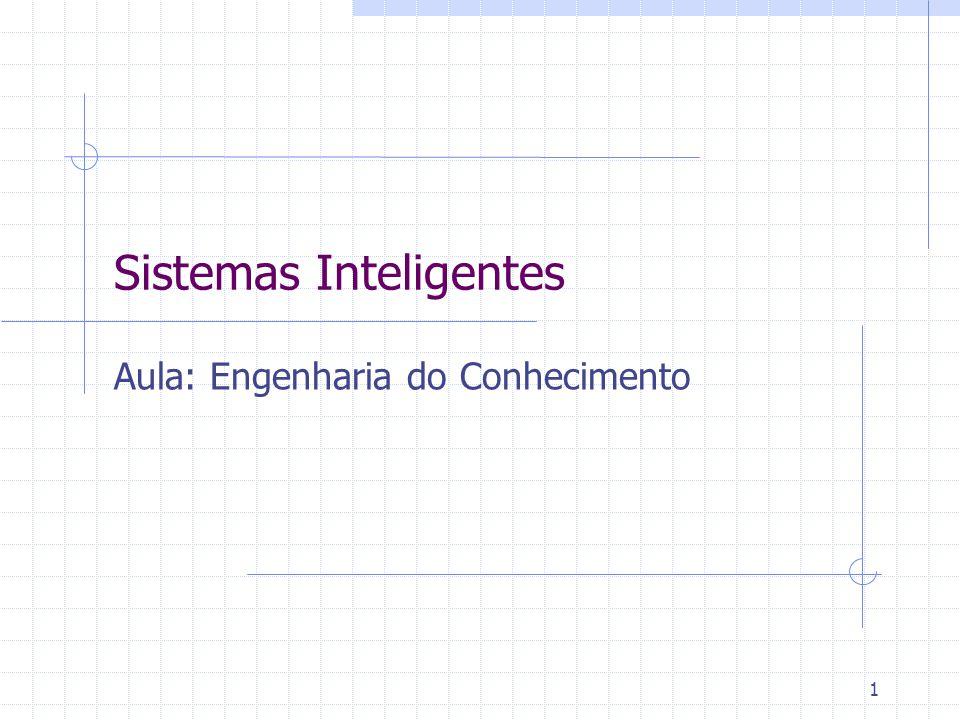 1 Sistemas Inteligentes Aula: Engenharia do Conhecimento
