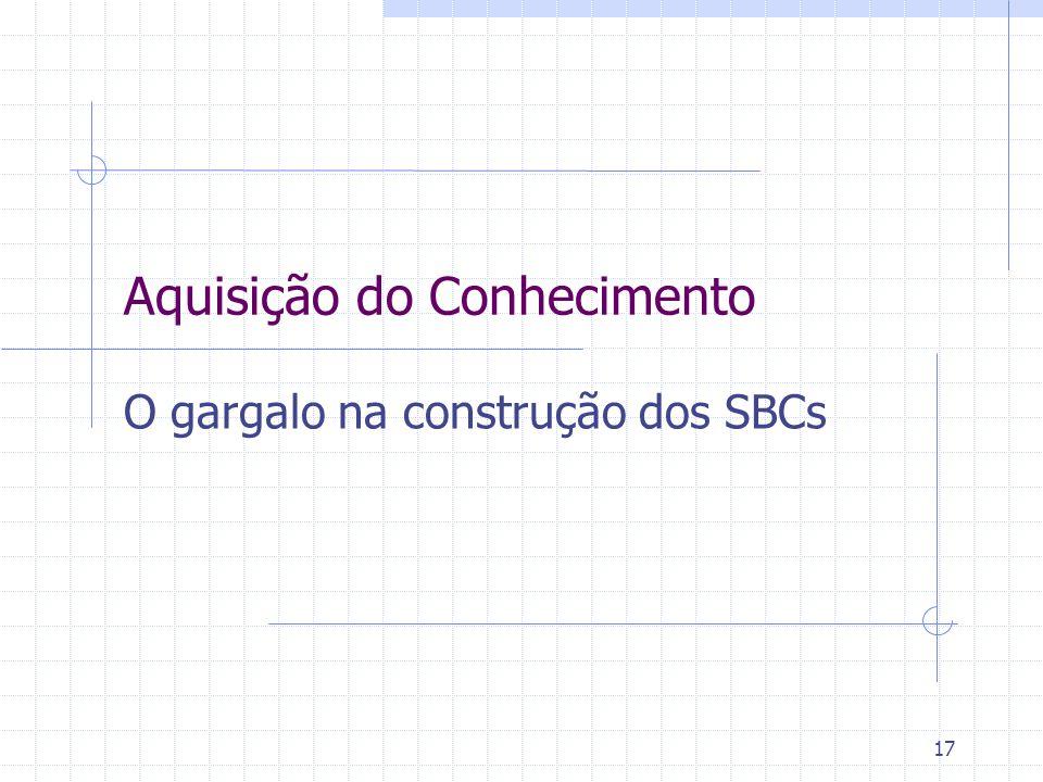 17 Aquisição do Conhecimento O gargalo na construção dos SBCs