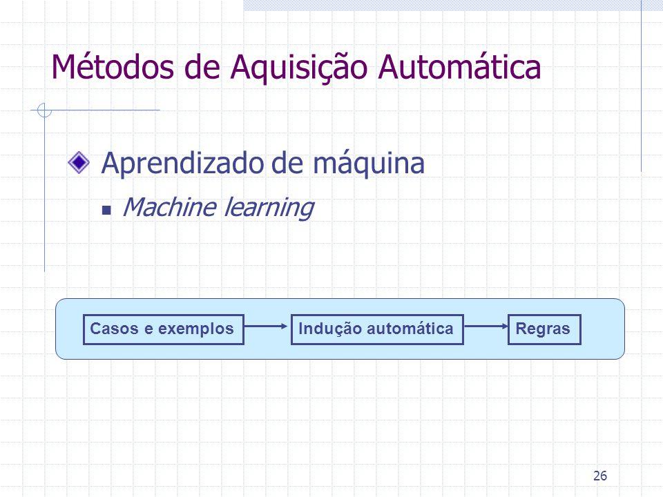 26 Métodos de Aquisição Automática Aprendizado de máquina Machine learning Casos e exemplosIndução automáticaRegras