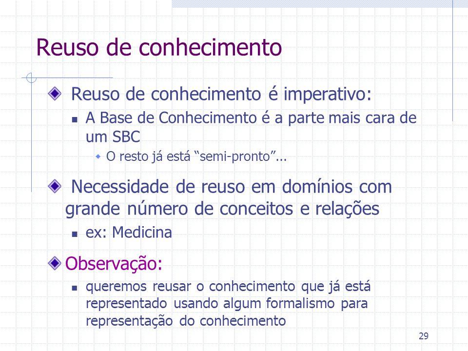 29 Reuso de conhecimento Reuso de conhecimento é imperativo: A Base de Conhecimento é a parte mais cara de um SBC O resto já está semi-pronto...