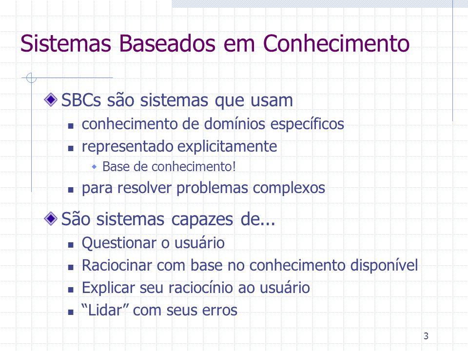 44 Outros problemas dos SBC declarativo Falta de produtos no cotidiano, formando indústria Falta de trabalho braçal em Engenharia de Software e testes de confiabilidade Falta de metodologias mais formalizadas sobre como obter e codificar conhecimento declarativo