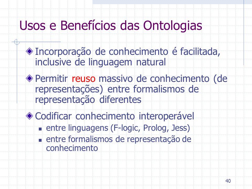 40 Usos e Benefícios das Ontologias Incorporação de conhecimento é facilitada, inclusive de linguagem natural Permitir reuso massivo de conhecimento (de representações) entre formalismos de representação diferentes Codificar conhecimento interoperável entre linguagens (F-logic, Prolog, Jess) entre formalismos de representação de conhecimento