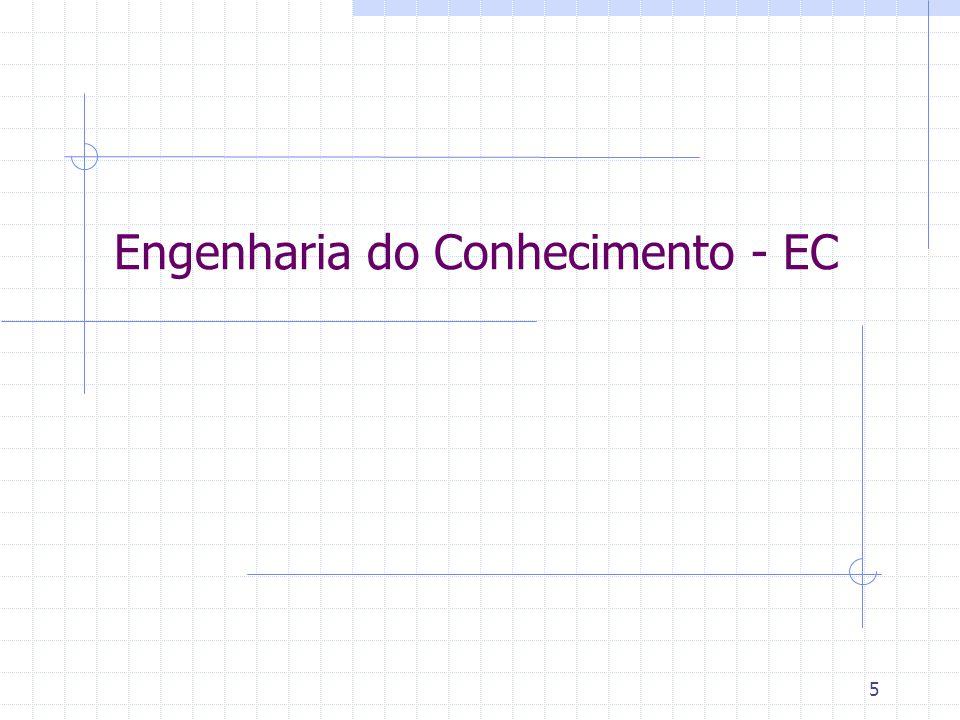 46 EC hoje Conta com metodologias e ferramentas Utiliza (e reutiliza) ontologias em diferentes domínios Dispõe de Ferramentas de Software Parte integrante da área de Gerenciamento de Conhecimento